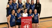Congratulations to Moscrop's Senior Girls Volleyball team on winning the Lower Mainland Sr. Girls tournament this past weekend. The girls defeated Lord Byng 3-2 in a thrilling match to capture […]