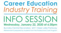 Grades 11 & 12 Gain knowledge and skills while earning graduation credits that can lead to industry certification, apprenticeship or a portfolio. Many students move on to employment, further training, […]